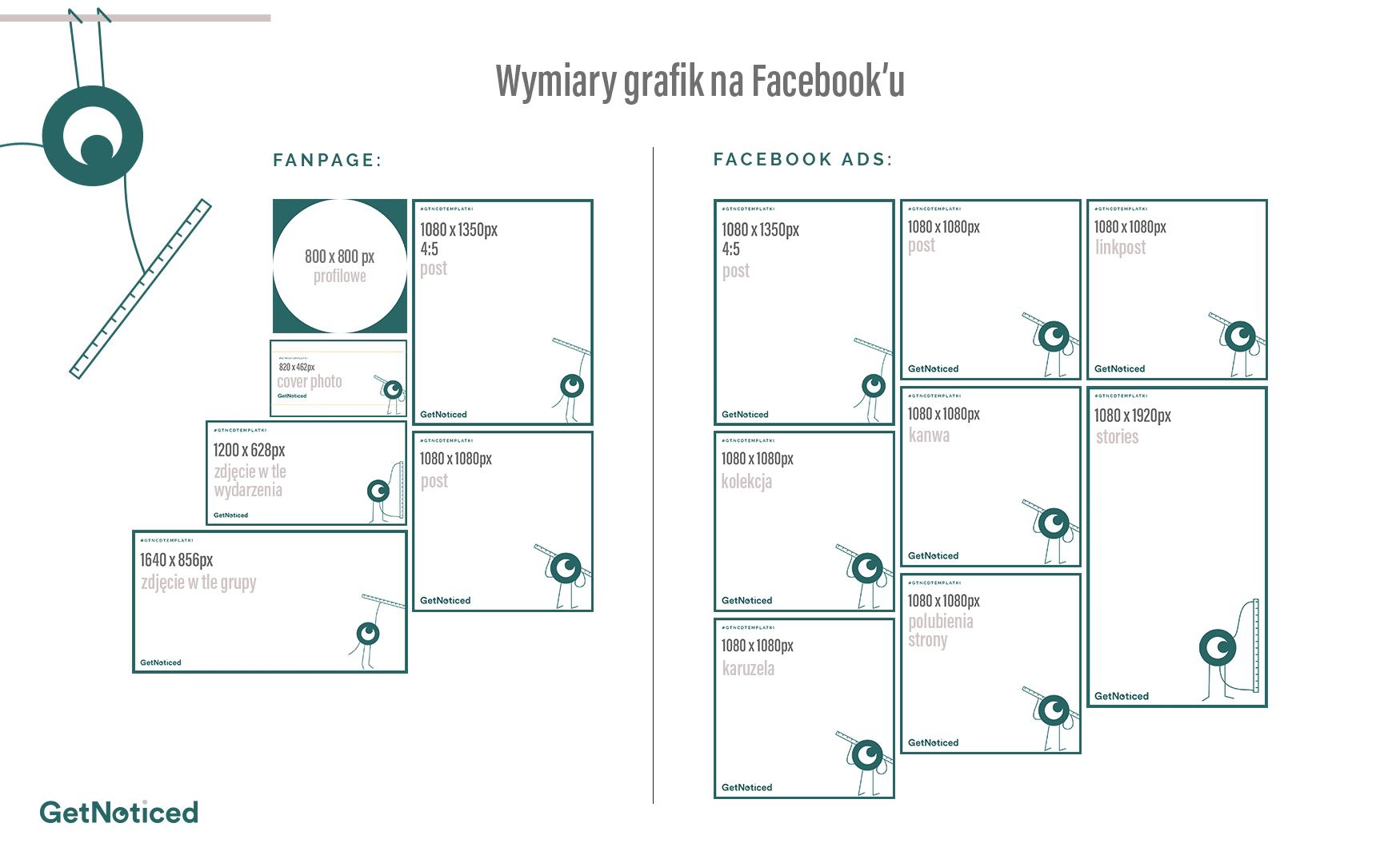 Wymiary grafik na Facebooku [aktualizacja 2021]