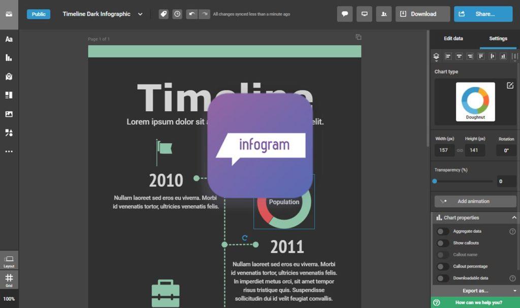 Infogram - darmowe programy graficzne